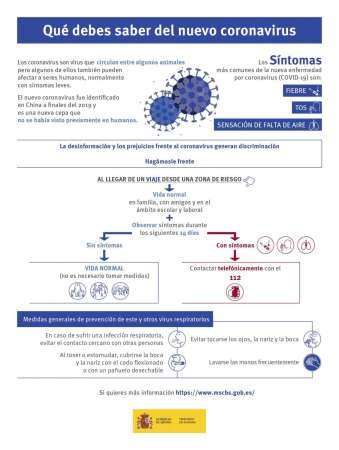 5_Infografia_nuevo_coronavirus_page-0001